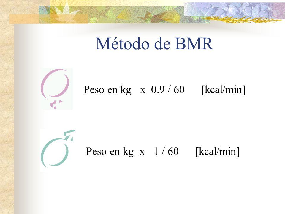 Método de BMR Peso en kg x 0.9 / 60 [kcal/min]